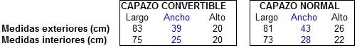 comparativa medidas capazo convertible en maxi cosi