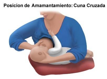 almohada para embarazadas en lactancia posicion cuna cruzada