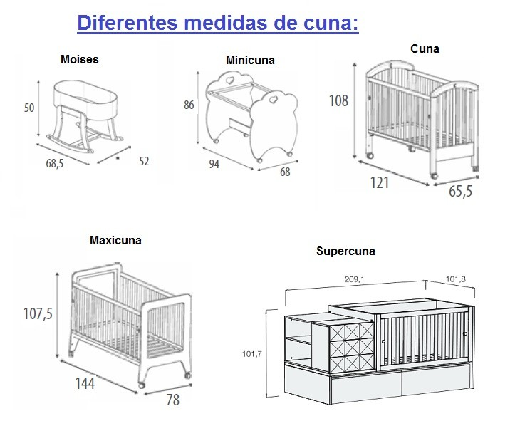 medidas de cunas para bebes