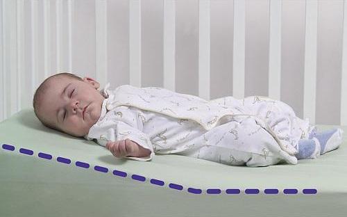 colchon antireflujo para bebe y anticolicos